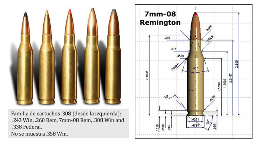 Calibre 7mm-08 Remington