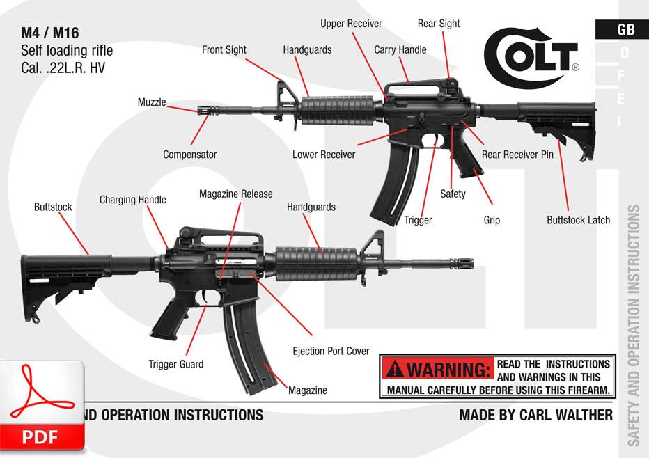 Colt M4 / M16