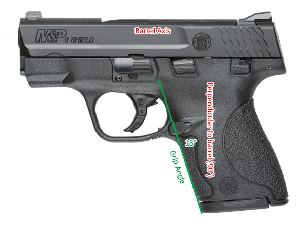 Smith & Wesson M&P Shield ángulo de empuñadura